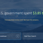 6% of U.S. budget is spent on interest – new website looks at government spending